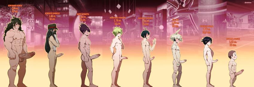 kokichi is how tall ouma Ban the seven deadly sins